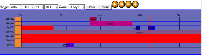 Draw Gantt example